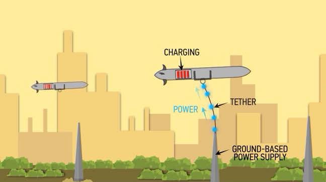 Autonomous Drone Electric