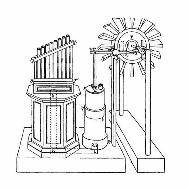 Wheel and Axle history