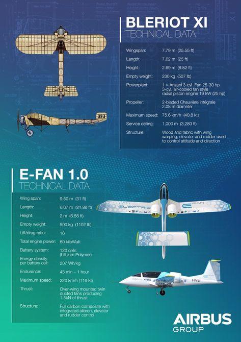 Airbus electric plane5