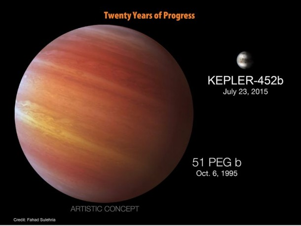 Kepler Has Discovered The Next Earth 11