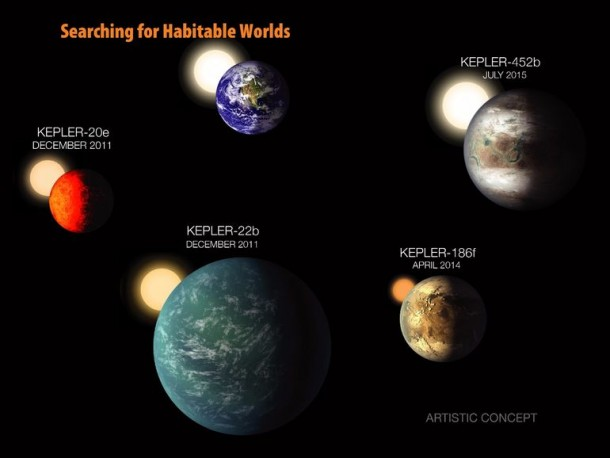 Kepler Has Discovered The Next Earth 3