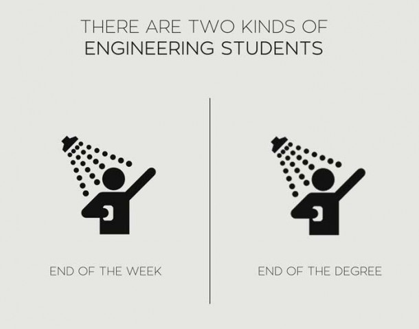 There Are Two Kinds Of Engineers In The World 7