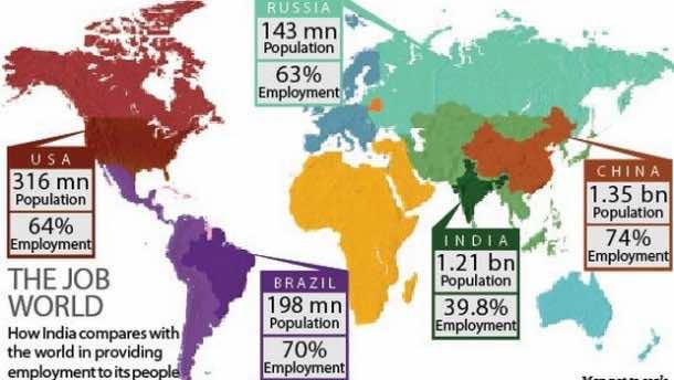 World_Unemployment