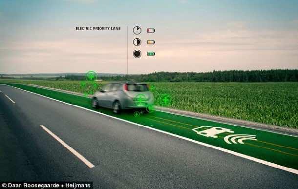 roads charging wirelessly