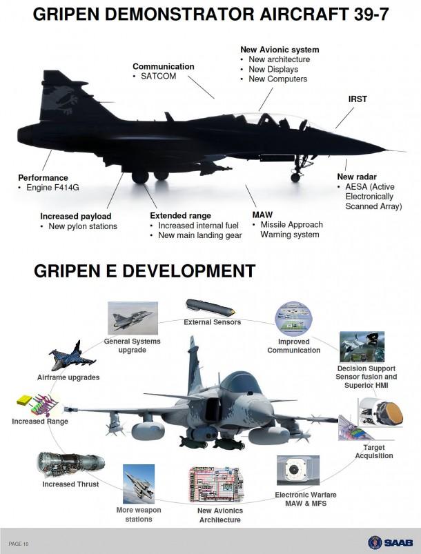 JAS-39NG_Gripen_Evolution_Saab-DID_lg