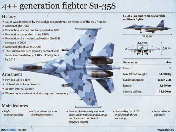 Sukhoi Su-35 TNI AU Militer Indonesia 3