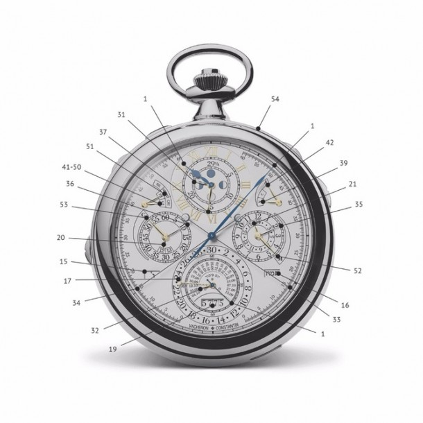 Vacheron Constantin Reference 57260 Is The World's Most Complicated Watch 2