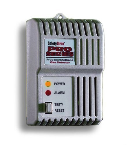 Best Gas leak detectors(2)