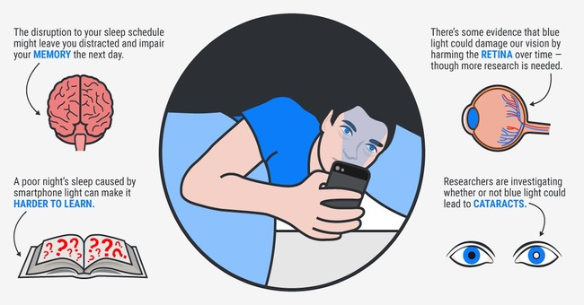 Using Phone before sleep