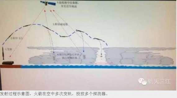 china hits tactical missile at Typhoon Mujigae2