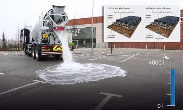 topmix permeable concrete2