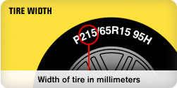 tyre-width