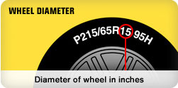 wheel-diameter