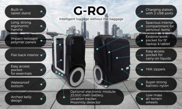 Smart Carry-On Luggage – A Kickstarter Success 3
