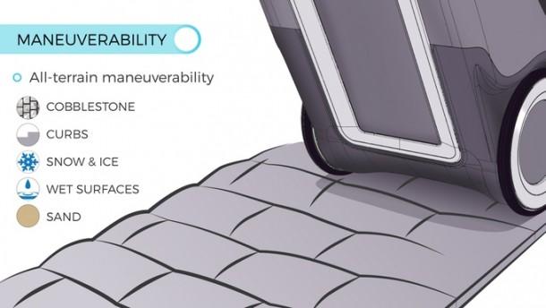 Smart Carry-On Luggage – A Kickstarter Success 4