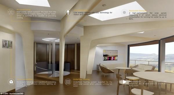 Sunhouse 3602