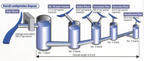 Tokyo pantheon water tank 25