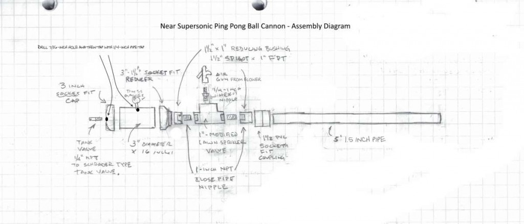ping pong cannon