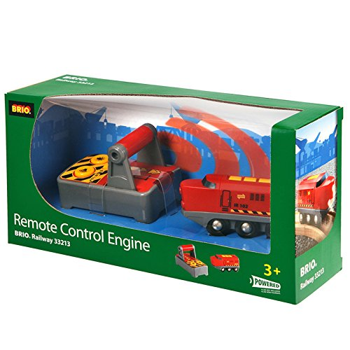 10 Best Toy Trains (1)
