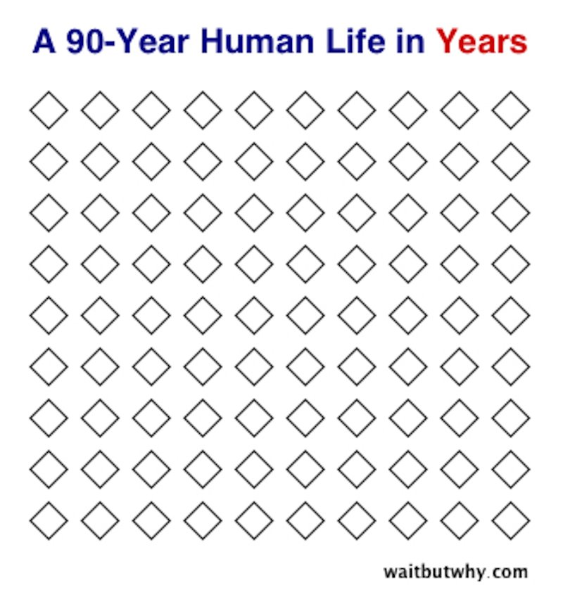 Graphics about life12