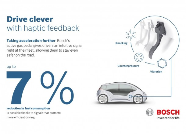 Haptic Feedback Gas Pedal Can Reduce Fuel Consumption by 7% 2