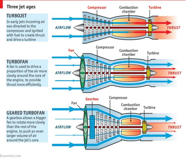 Meet PurePower – A Quieter And More Efficient Jet Engine5
