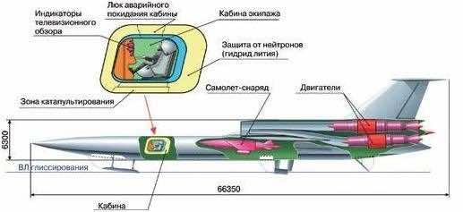Soviet's Nuclear Aircraft – A Reality Or A Myth 4