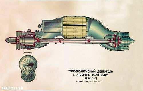 Soviet's Nuclear Aircraft – A Reality Or A Myth 7