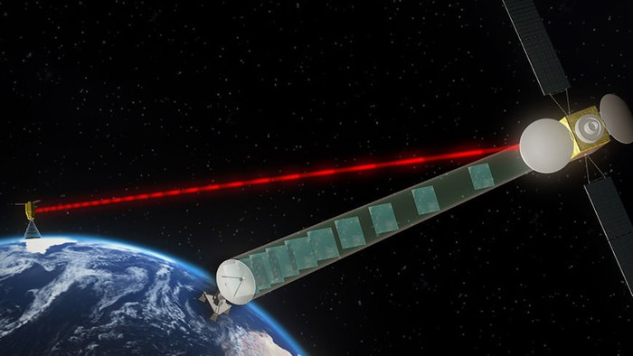 World's First High-Speed Communication Satellite Using Lasers Is All Set To Be Launched
