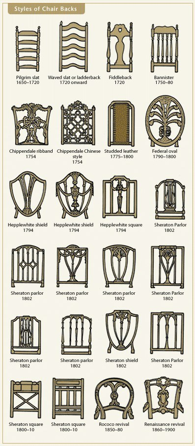 Decorate Your Home Using These Guides 5