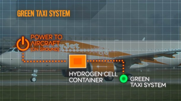 EasyJet Is Incorporating Hybrid Hydrogen Fuel System To Its Planes2