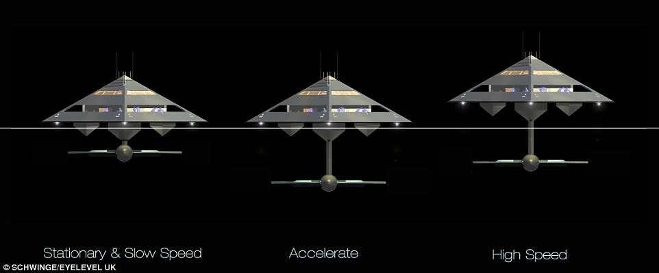 Tetrahedral Yacht design5