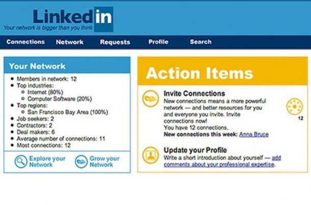 This Is What 25 Most Popular Websites Looked Like When They Became Functional 13