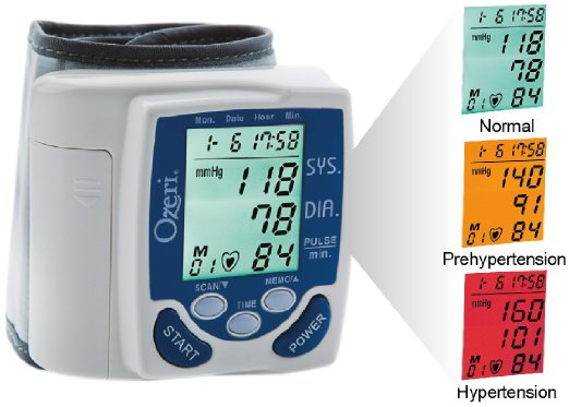 10 Best Blood Pressure Devices (1)