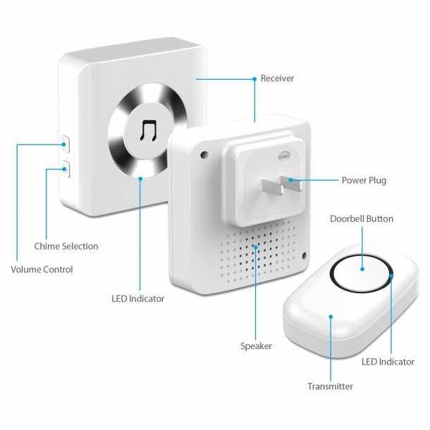 10 Best Wireless Doorbells (6)