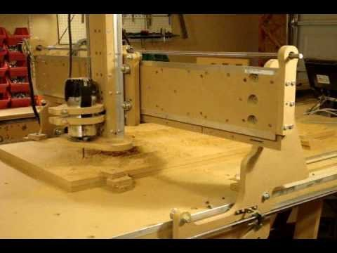 CNC Kits by USA