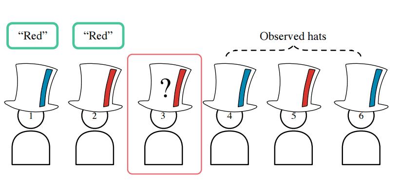 Google Deepmind analytical riddle