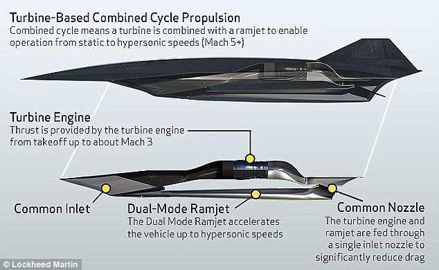 Lockheed martin sr-72 scramjet3