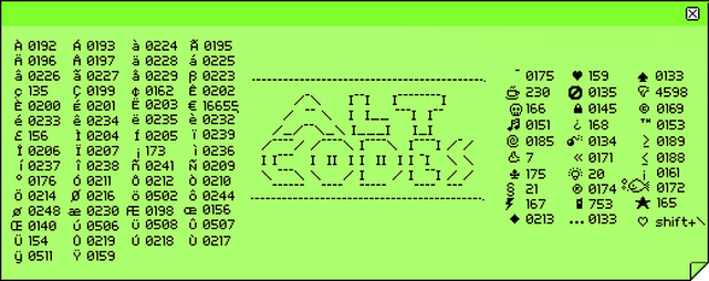 Complete List Of Alt Codes And Symbols 2