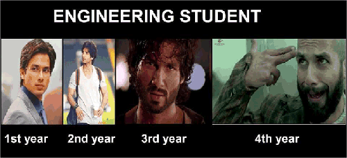 Engineering Student 20