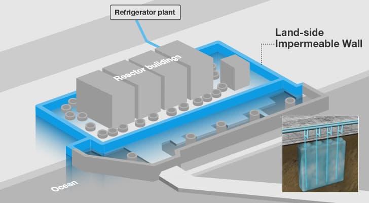 Fukushima ice wall3