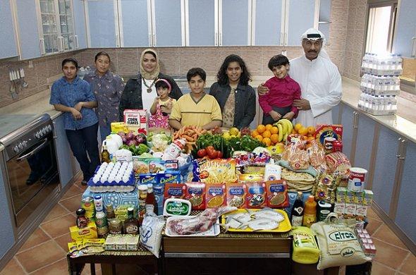 Kuwait Grocery
