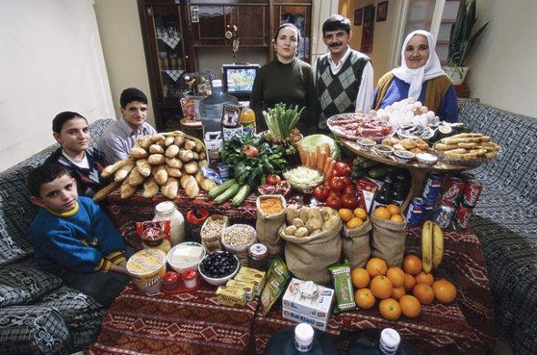 Turkey Grocery