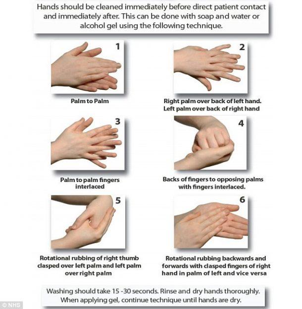 washing hands six step2