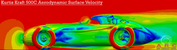 100 Years Of The Indy Car Aerodynamics_Image 3