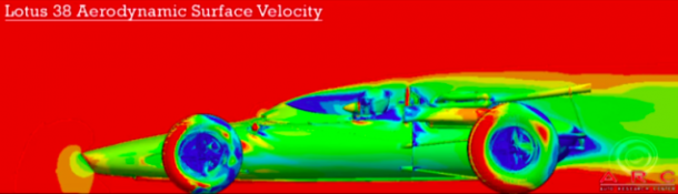 100 Years Of The Indy Car Aerodynamics_Image 4