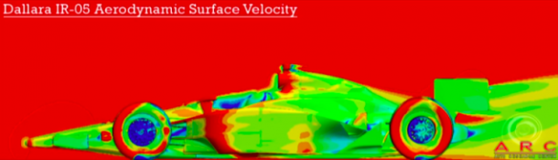 100 Years Of The Indy Car Aerodynamics_Image 5