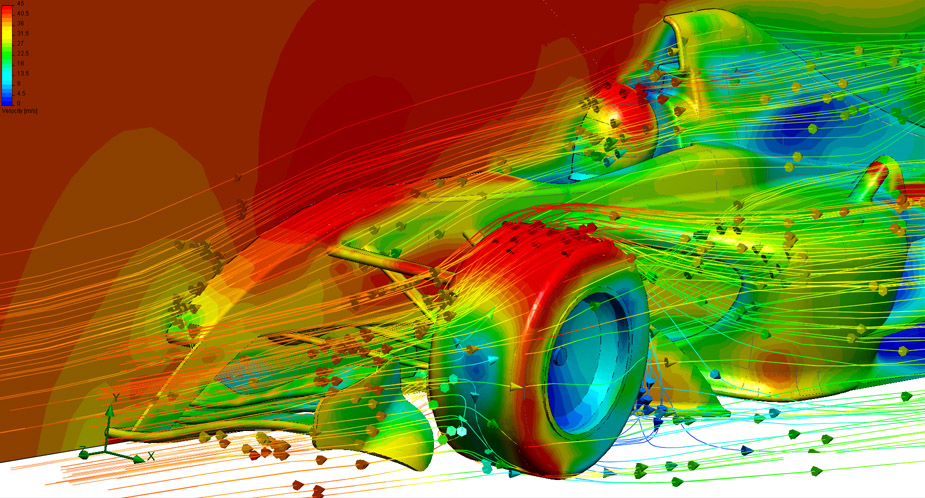 Indycar aerodynamics