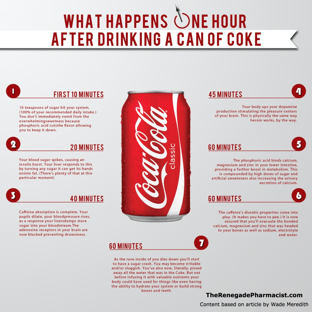 what happens when you drink soda