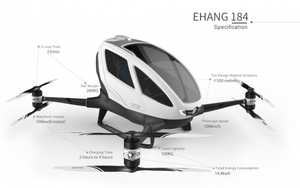 Flight Testing For Ehang 184 Has Been Given Approval